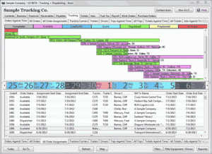Manage orders with multiple color coding scheme available in Axon Trucking Software