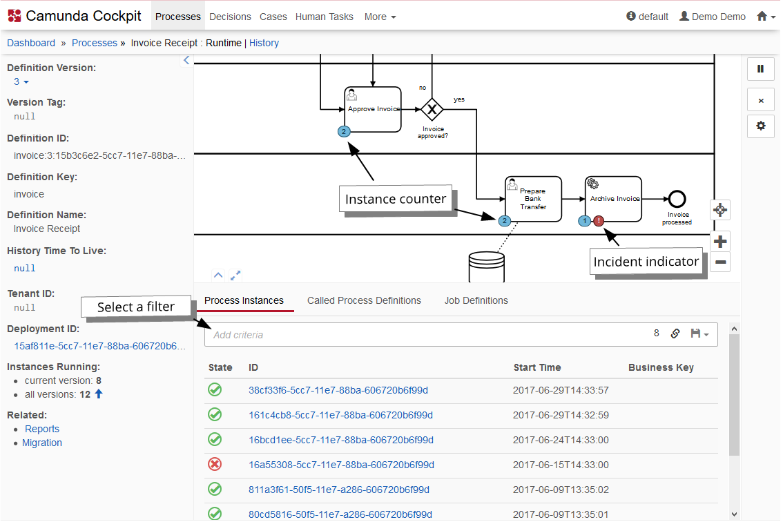 Cockpit provides a dashboard of running BPMN process models that allows you to quickly see what's going on and find specific process instances based on different criteria.