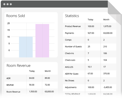Reports can also be generated to show revenue, payments, no-shows, and other statistics