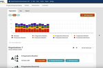 PROPEL eLearning screenshot: Review eLearning business performance