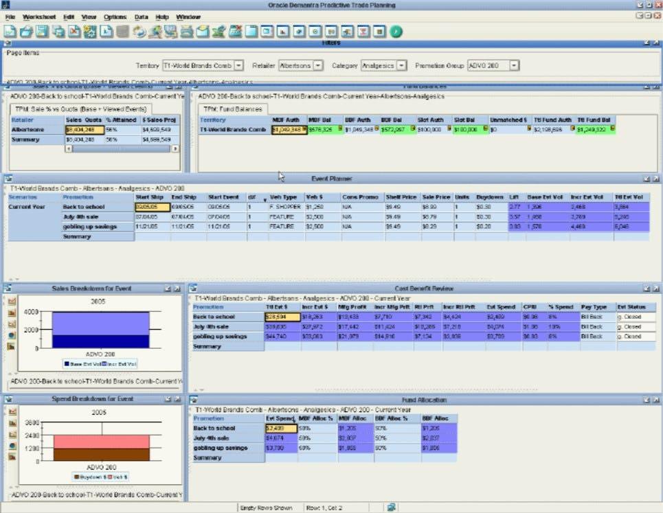 Oracle Demantra Software - Oracle Demantra predictive trade planning