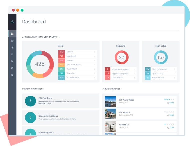 ActivePipe Software - ActivePipe Dashboard