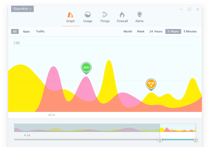 GlassWire visual network monitoring