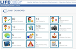 LifeCubby screenshot: Directors Dashboard