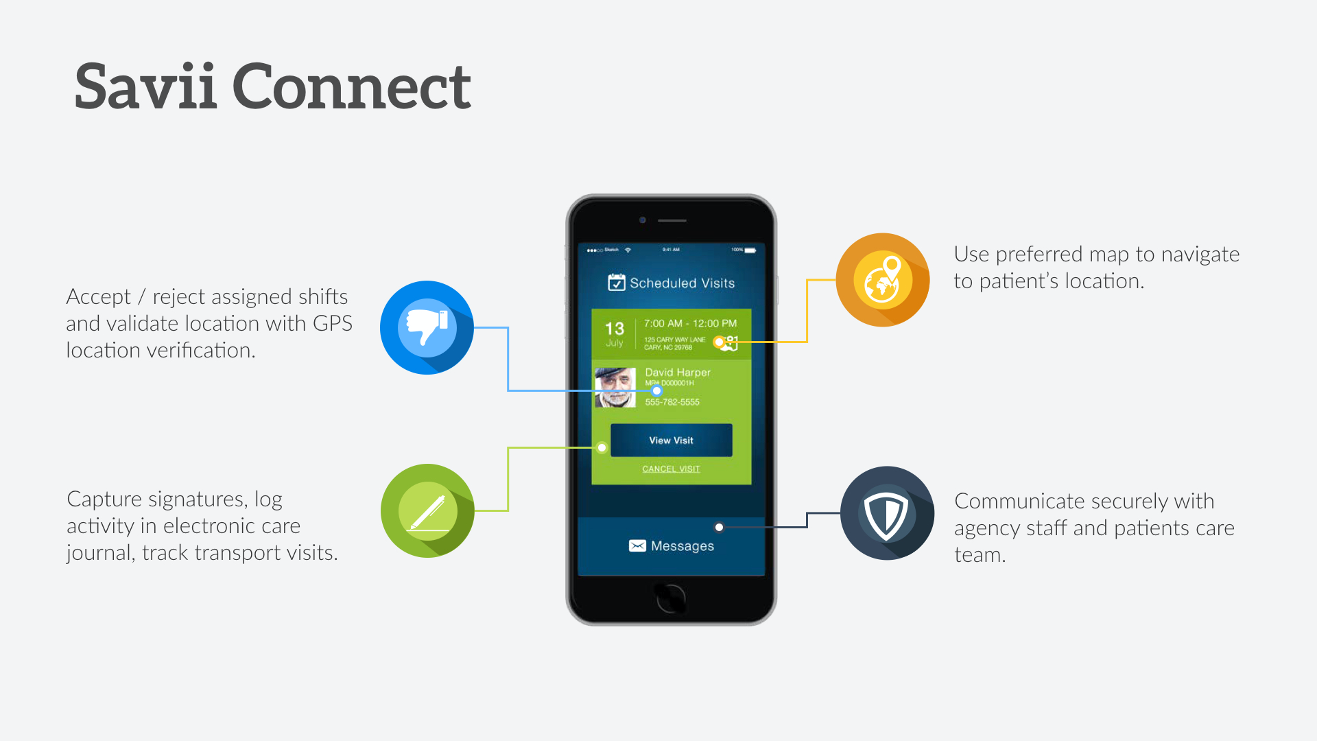 Savii Connect Product Overview