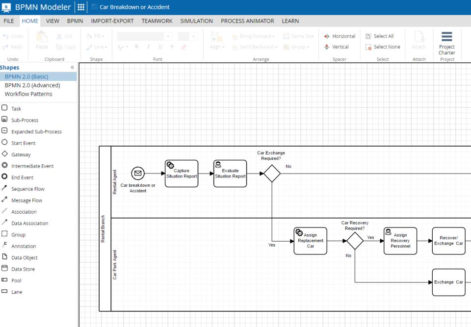 Digital Enterprise Suite workflow modeler