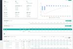 Captura de pantalla de Qvistorp Growth: Qvistorp Growth portfolio sheet