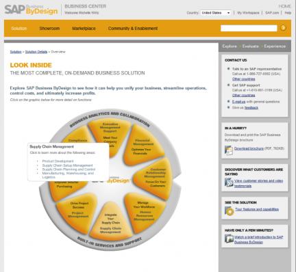 SAP Business ByDesign Software - SAP Business ByDesign