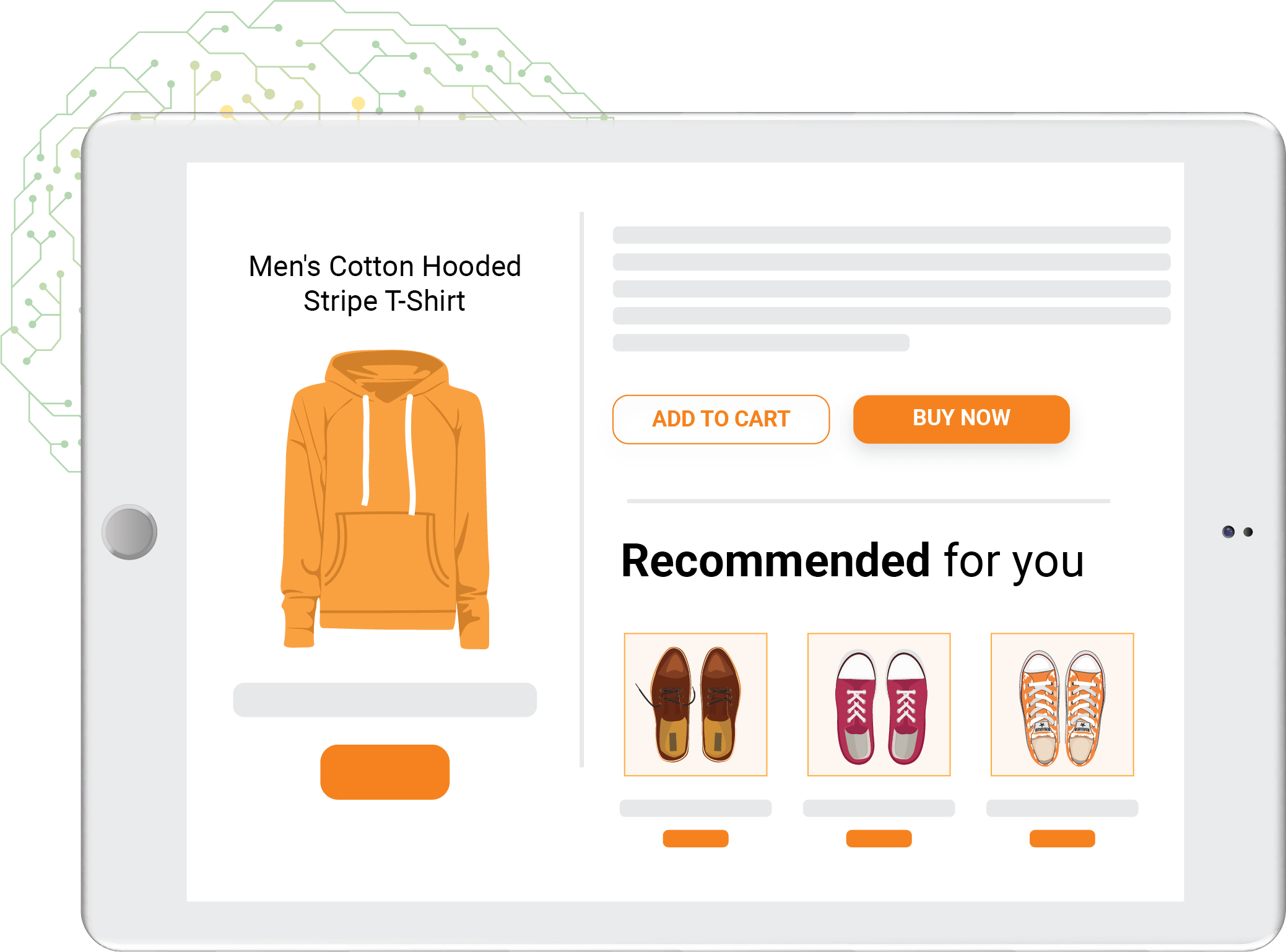 Anywhere Commerce+ Mobile Recommendations