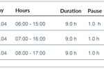 Papershift Screenshot: Papershift: Employee working hour records