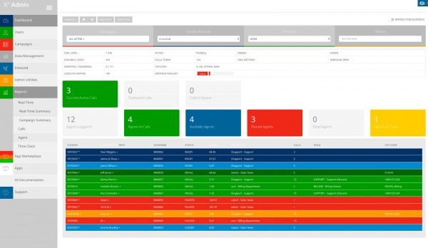 Reports generation to view real time summary of calls