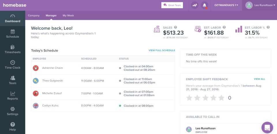 The dashboard view shows schedules, check-ins, sales and labor costs, and more