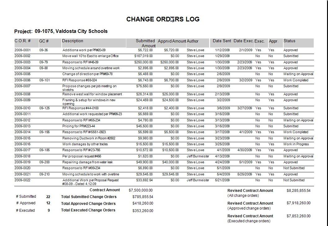 Change order request log report