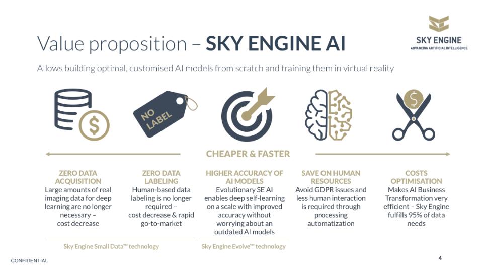 Sky Engine AI Platform Logiciel - 2