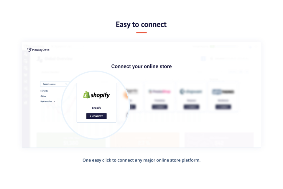 Connect with one click to any major online store platform such as Shopify, WooCommerce, and more