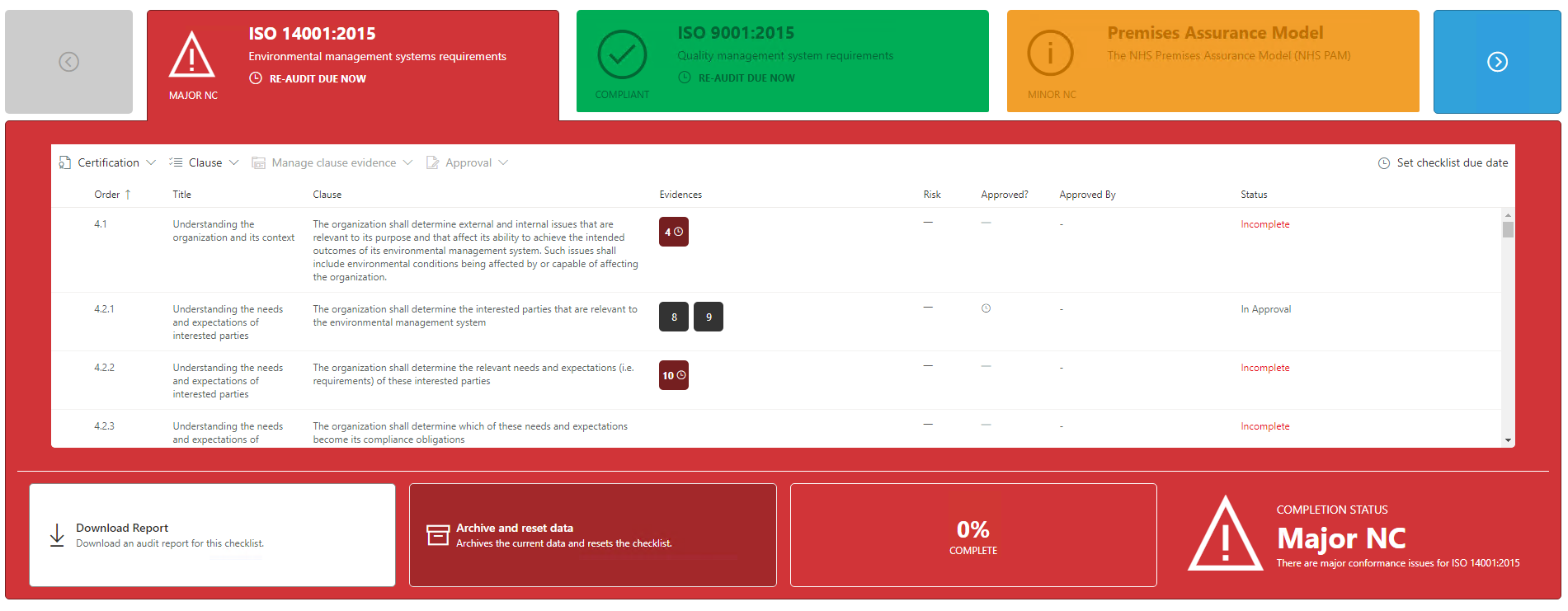 ISO Certified Quality Management System checklist dashboard