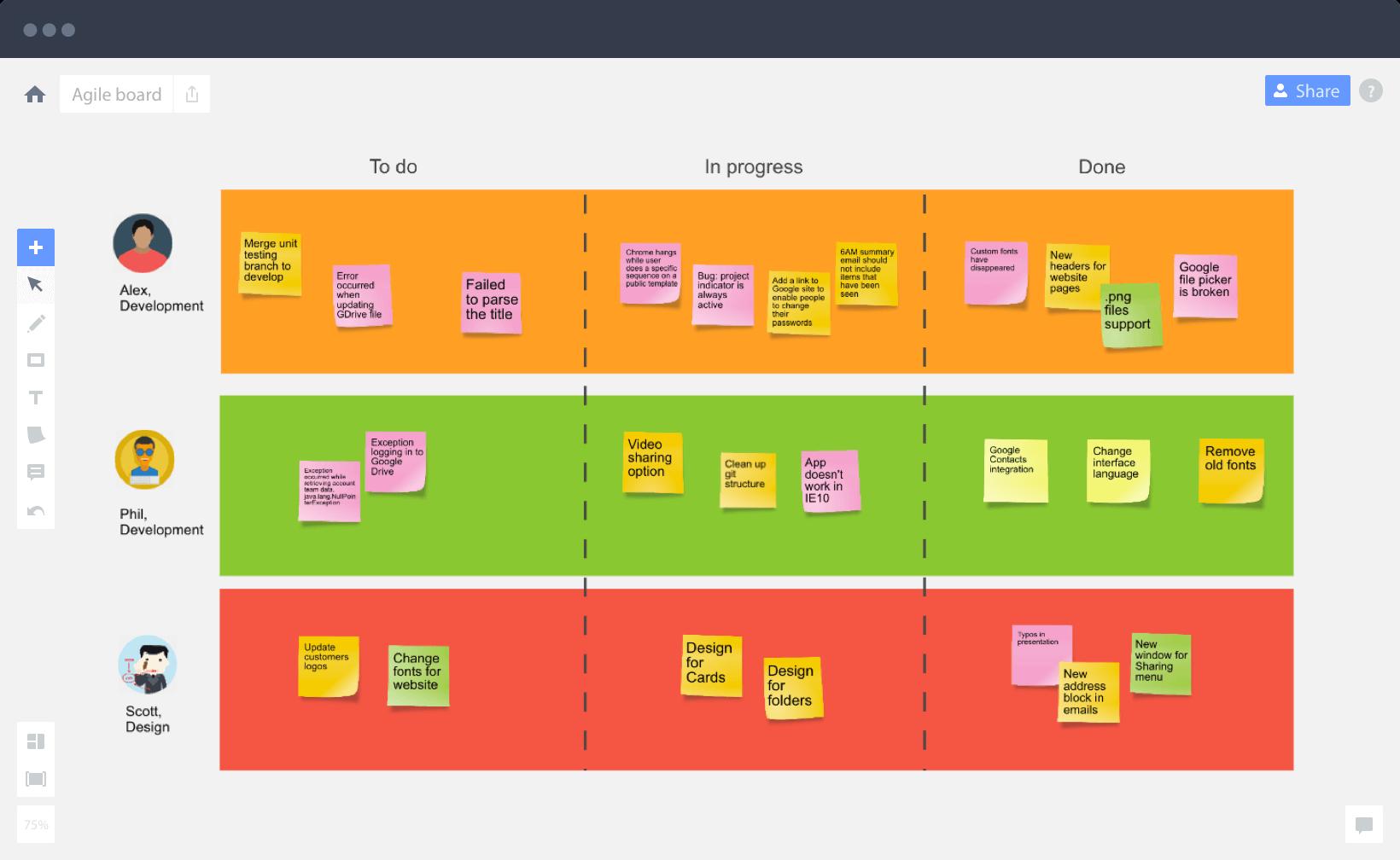 Miro Software - Agile board