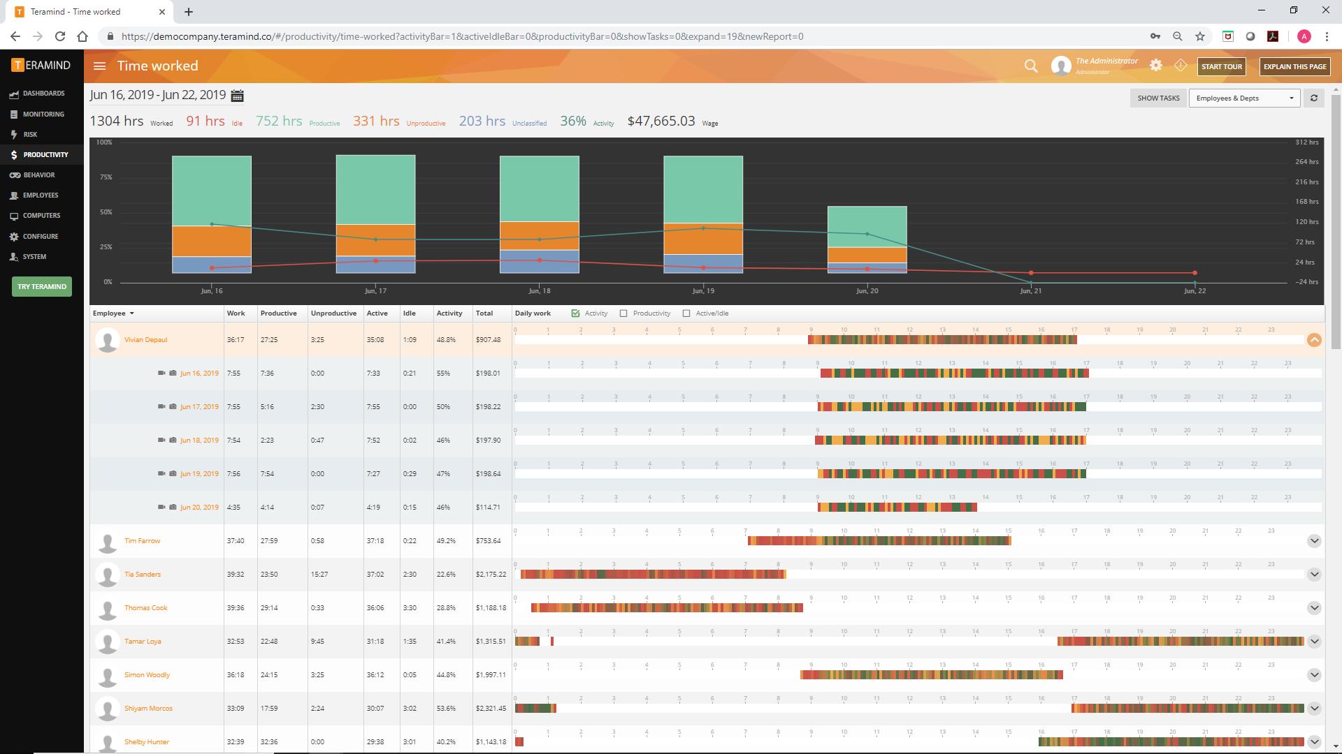 Productivity tracking