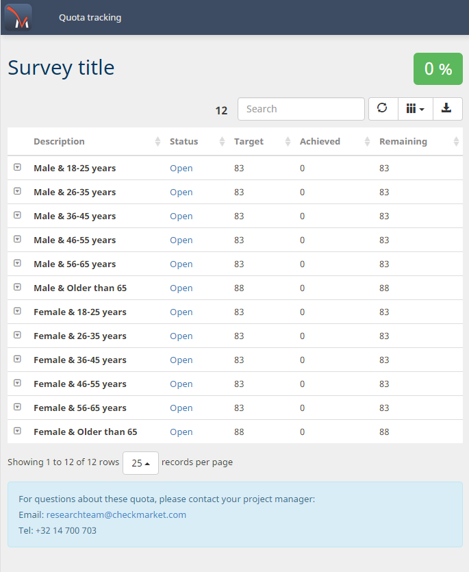 Quotas can then be tracked for each survey