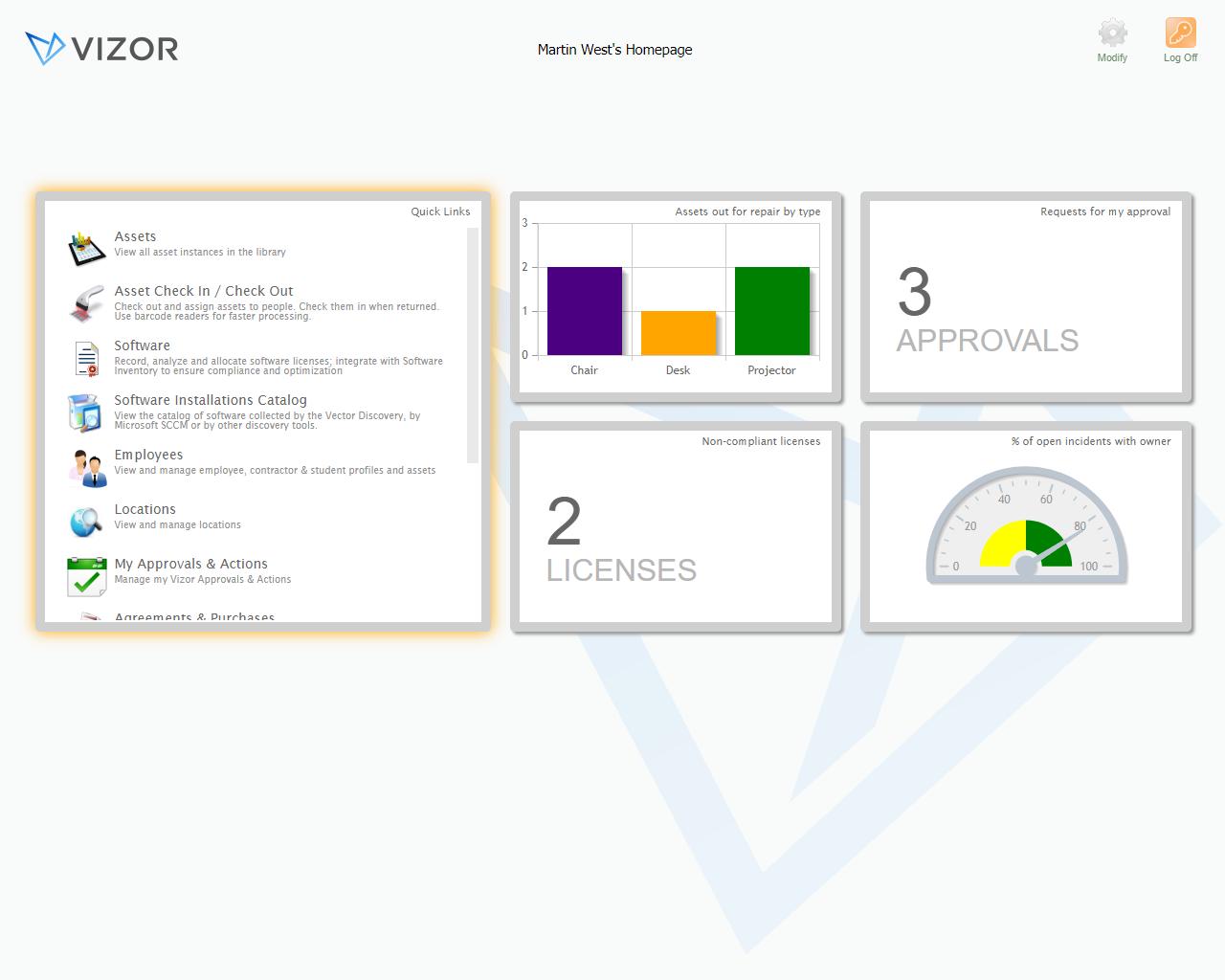 VIZOR IT Asset Management Software - 1