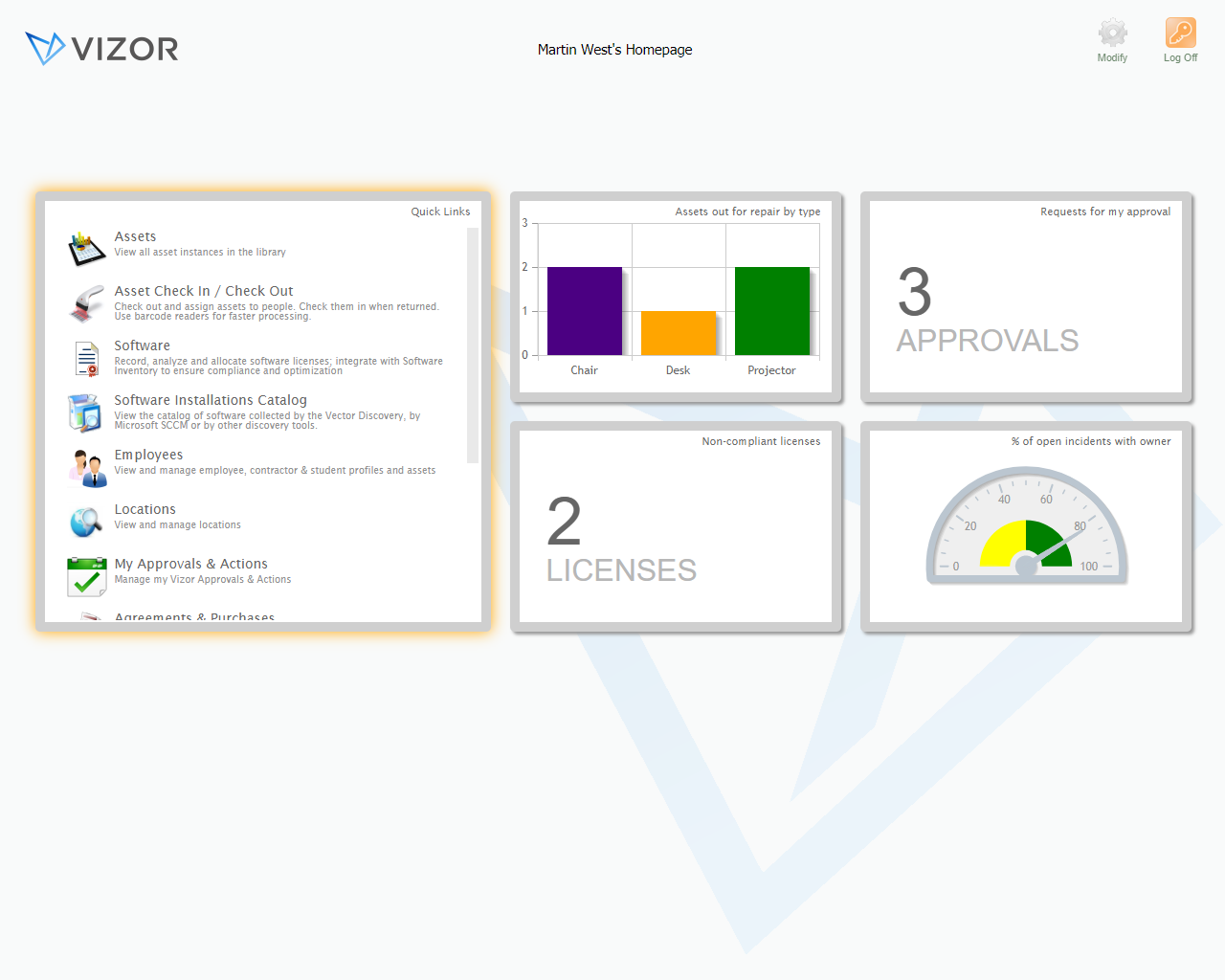 VIZOR IT Asset Management screenshot: Powerful dashboards and Reporting