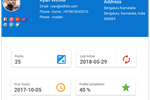 Aritic Pinpoint screenshot: User profile