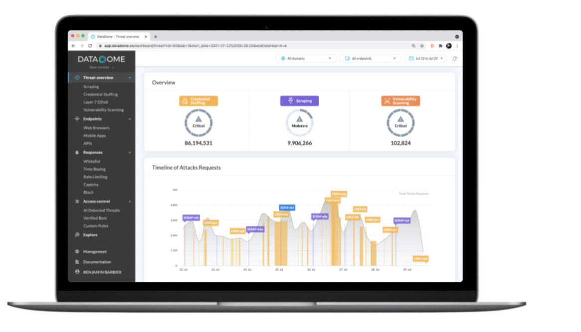 DataDome Online Fraud & Bot Management
