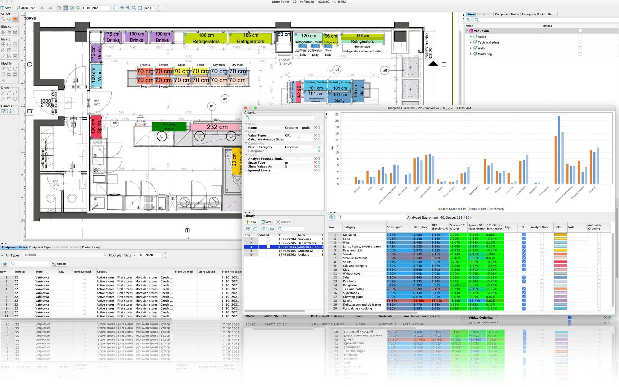 Quant Software - Space to Sales Analyze