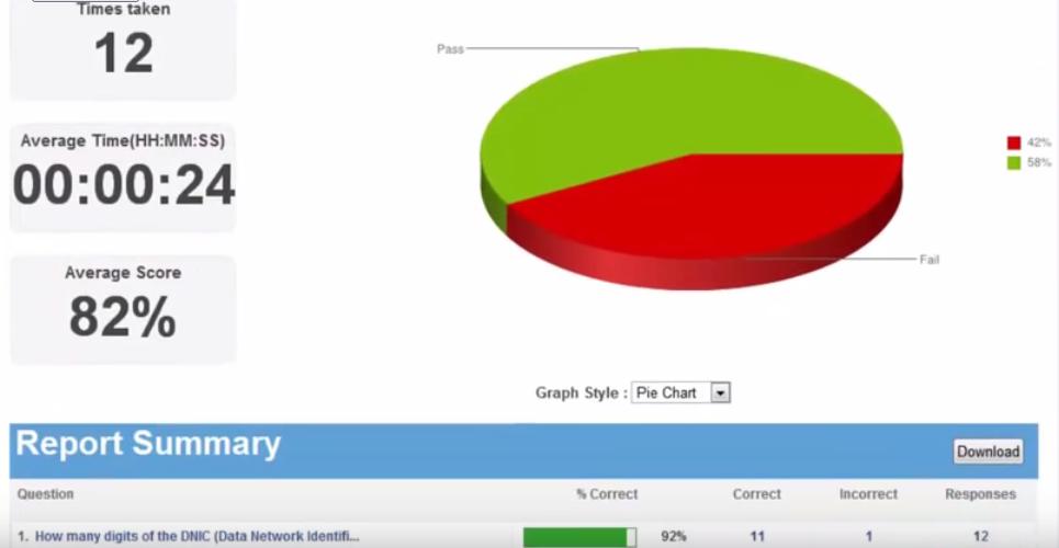 ProProfs Training Maker Software - Report