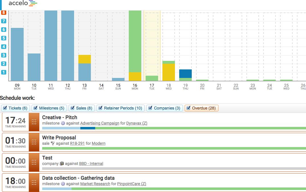 Accelo Software - Accelo calendar adjustments