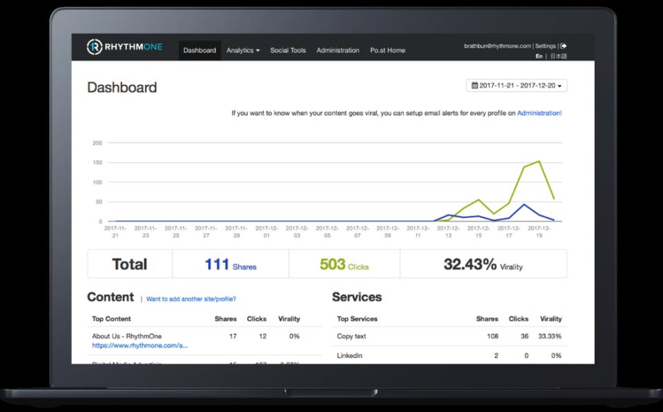 RhythmOne Software - RhythmOne dashboard view
