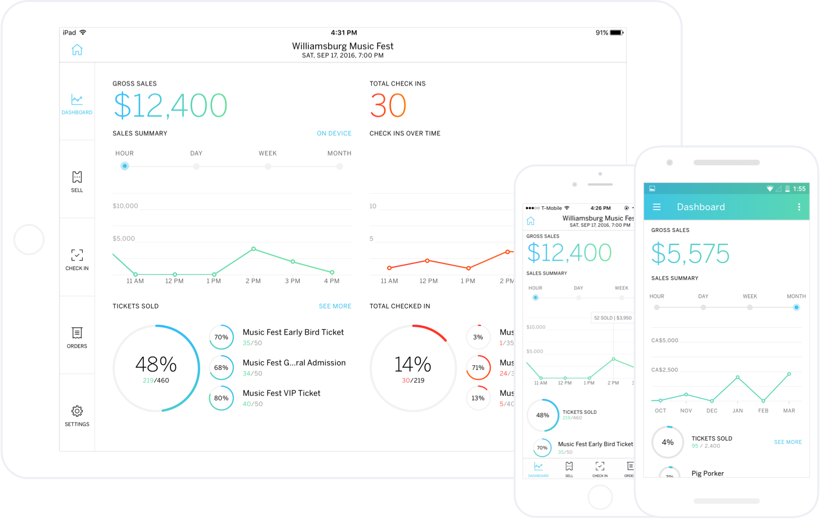 Access reports and analytics on sales and attendance