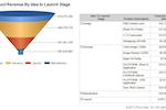 Planview Enterprise screenshot: Planview's product revenue idea funnel