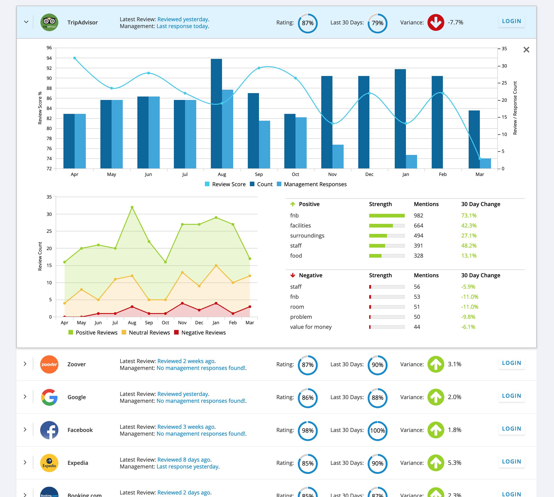 ReviewFilter analytics screenshot