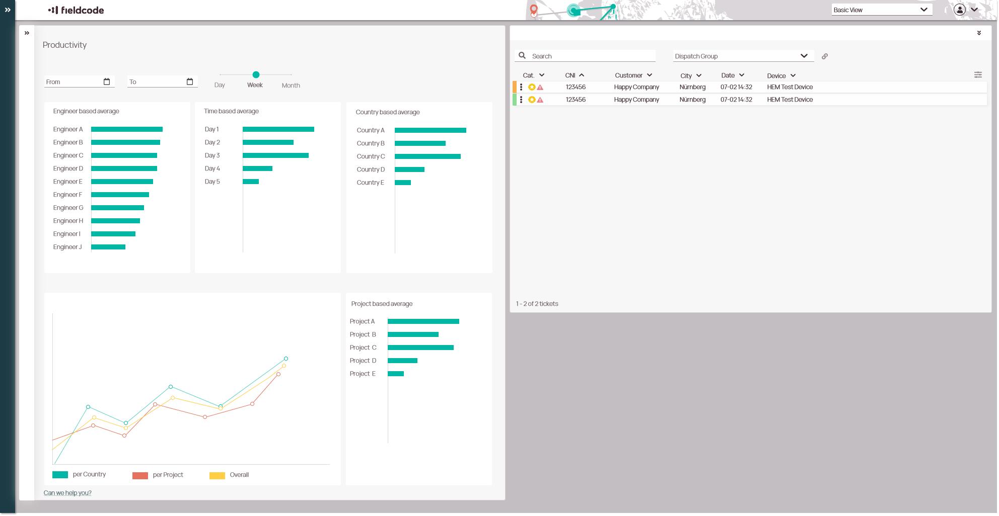 Fieldcode Software - Productivity analytics