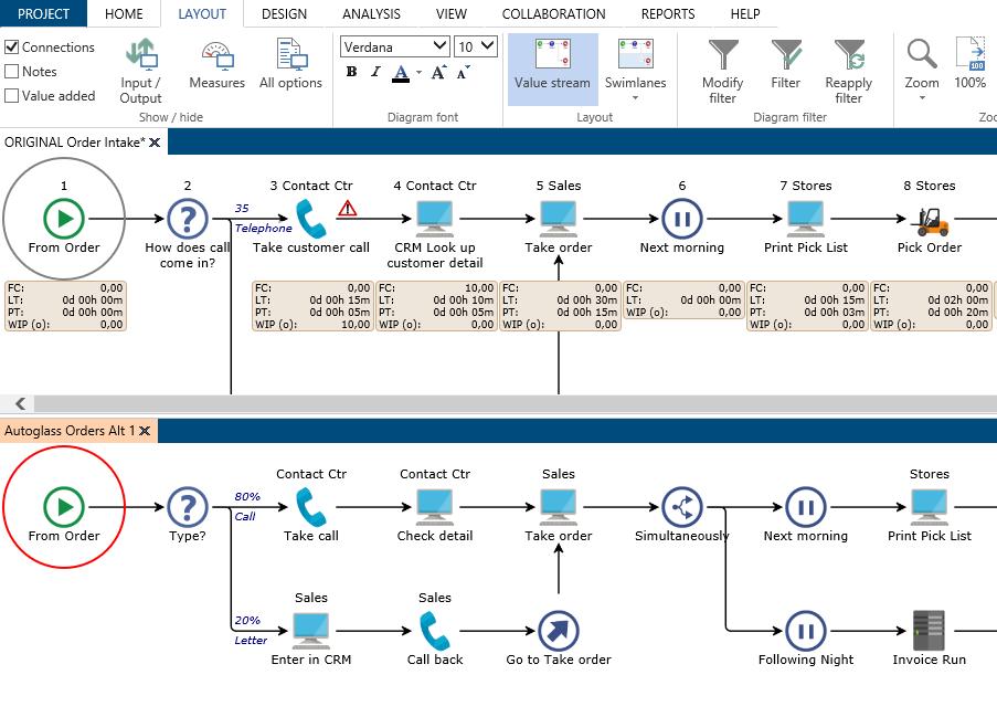Order-intake modeling
