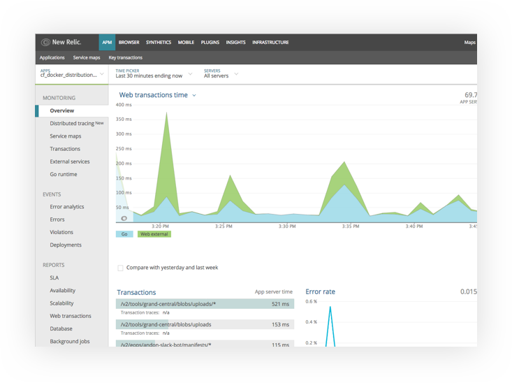 New Relic One Software - 1