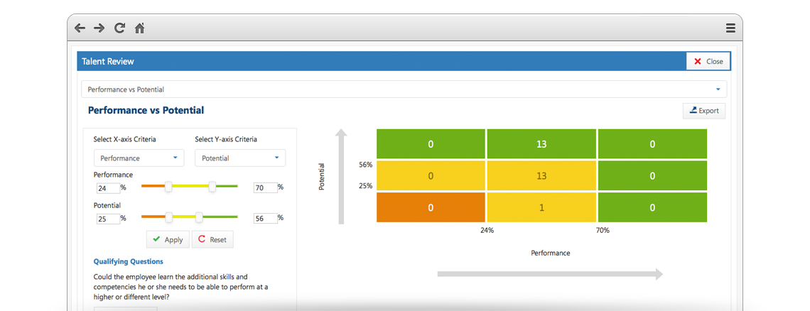 emPerform Software - Talent review