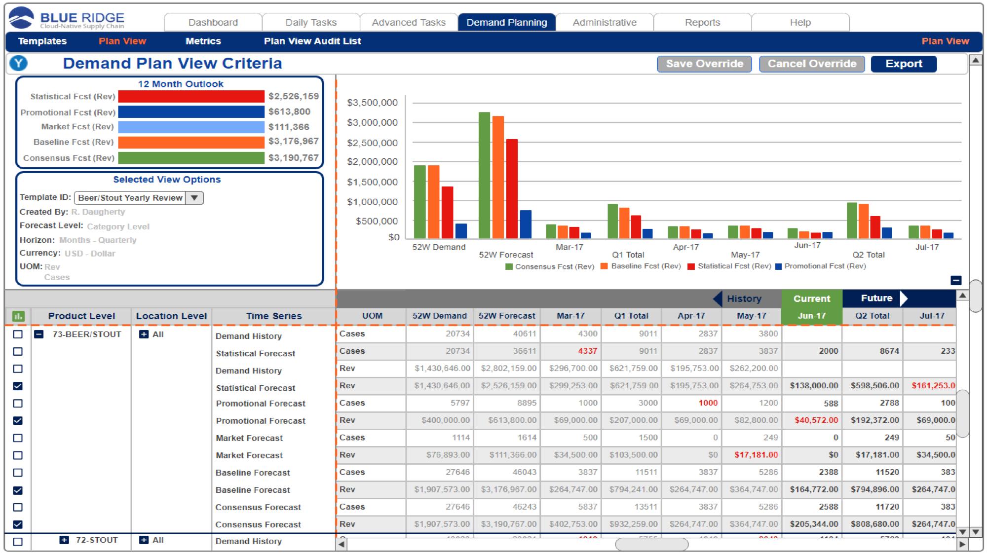 Blue Ridge Platform Software - Plan View