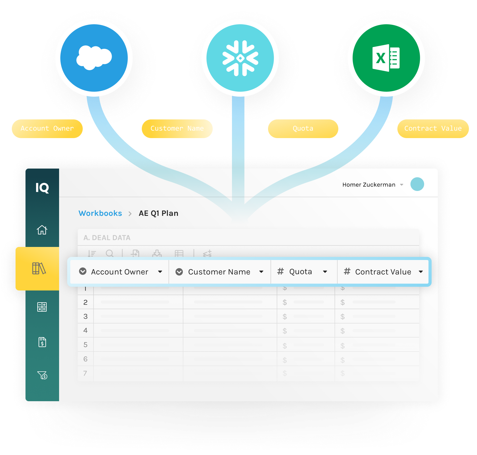 CaptivateIQ screenshot: Connect your various data sources directly with our system to run fast, accurate calculations every time.