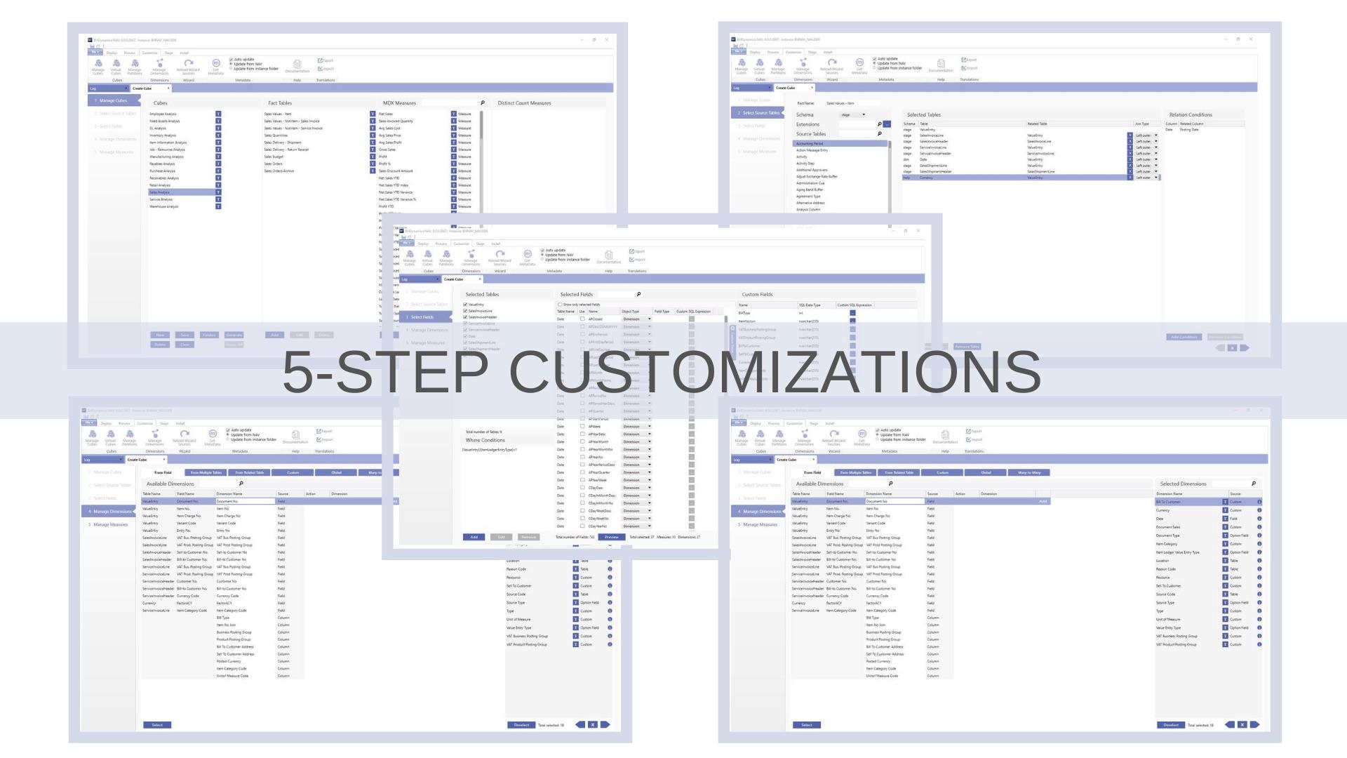 5 Step Customization Wizzard