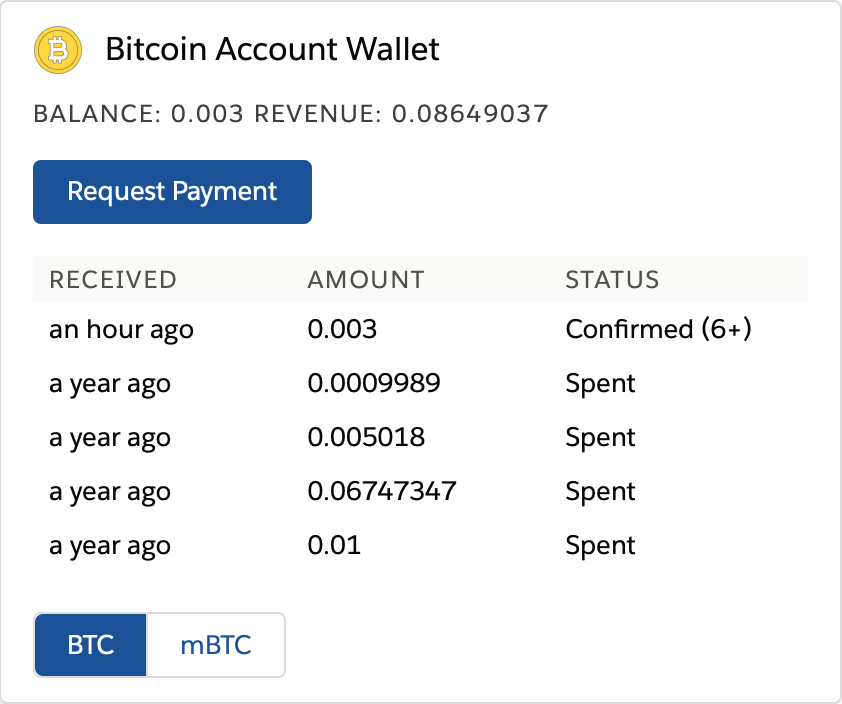 The wallet widget