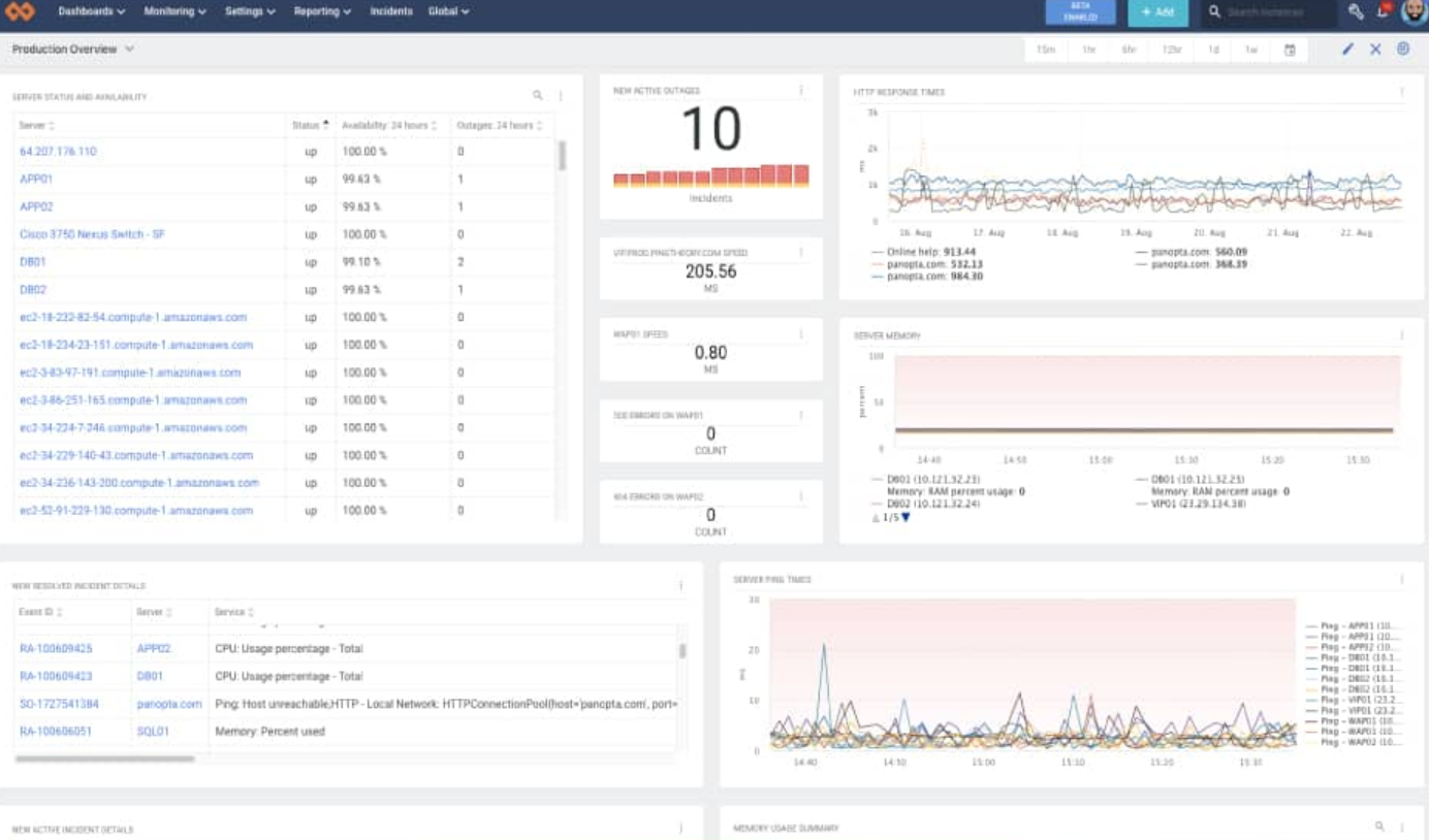 Panopta Software - Panopta main dashboard