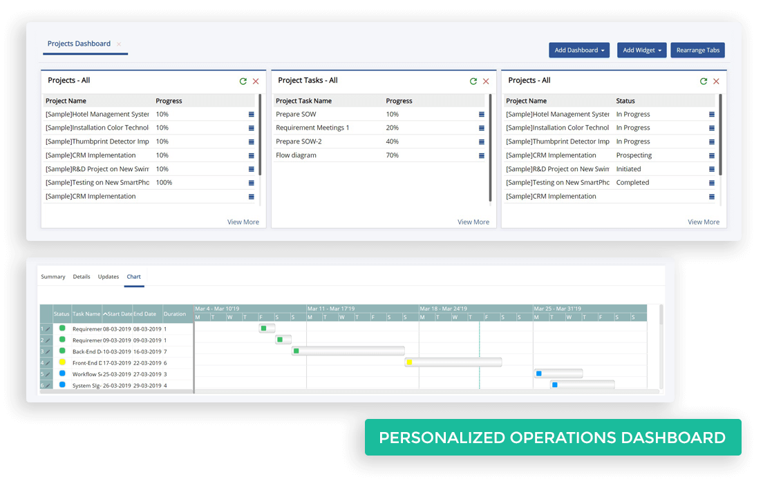 Centralize your projects and gain 100% insights into tasks progress. Second CRM Project management helps to collaborate and work with project teams in real time with real results. It is designed for project manager to monitor each assigned person progress