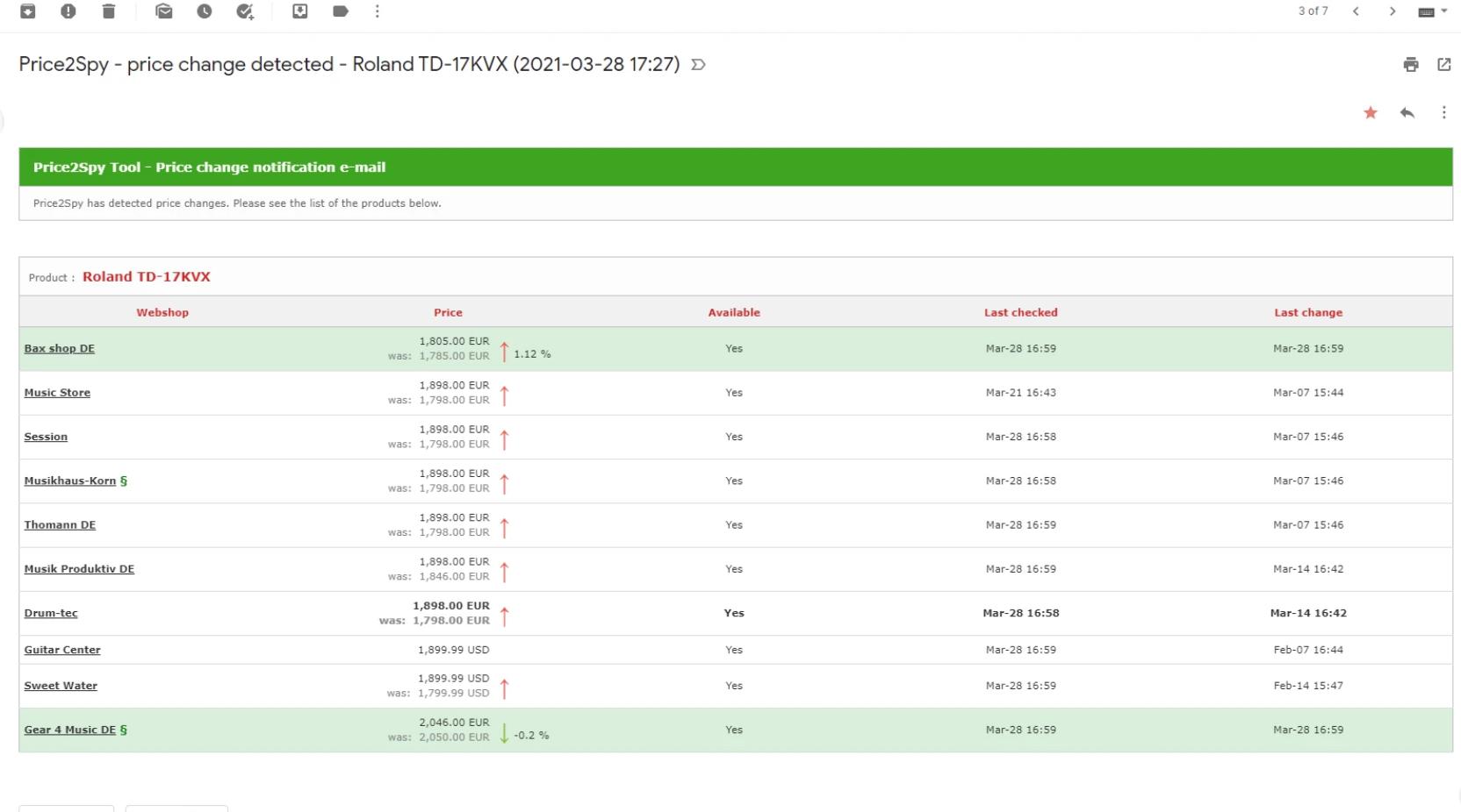 Price2Spy Software - 1