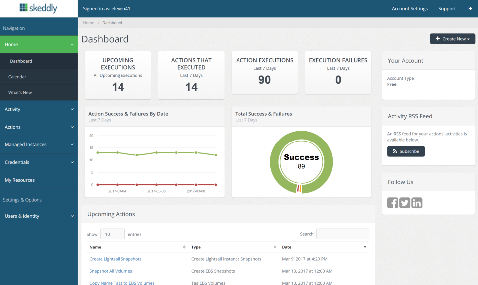 Gain an overview of completed and upcoming actions with analytics