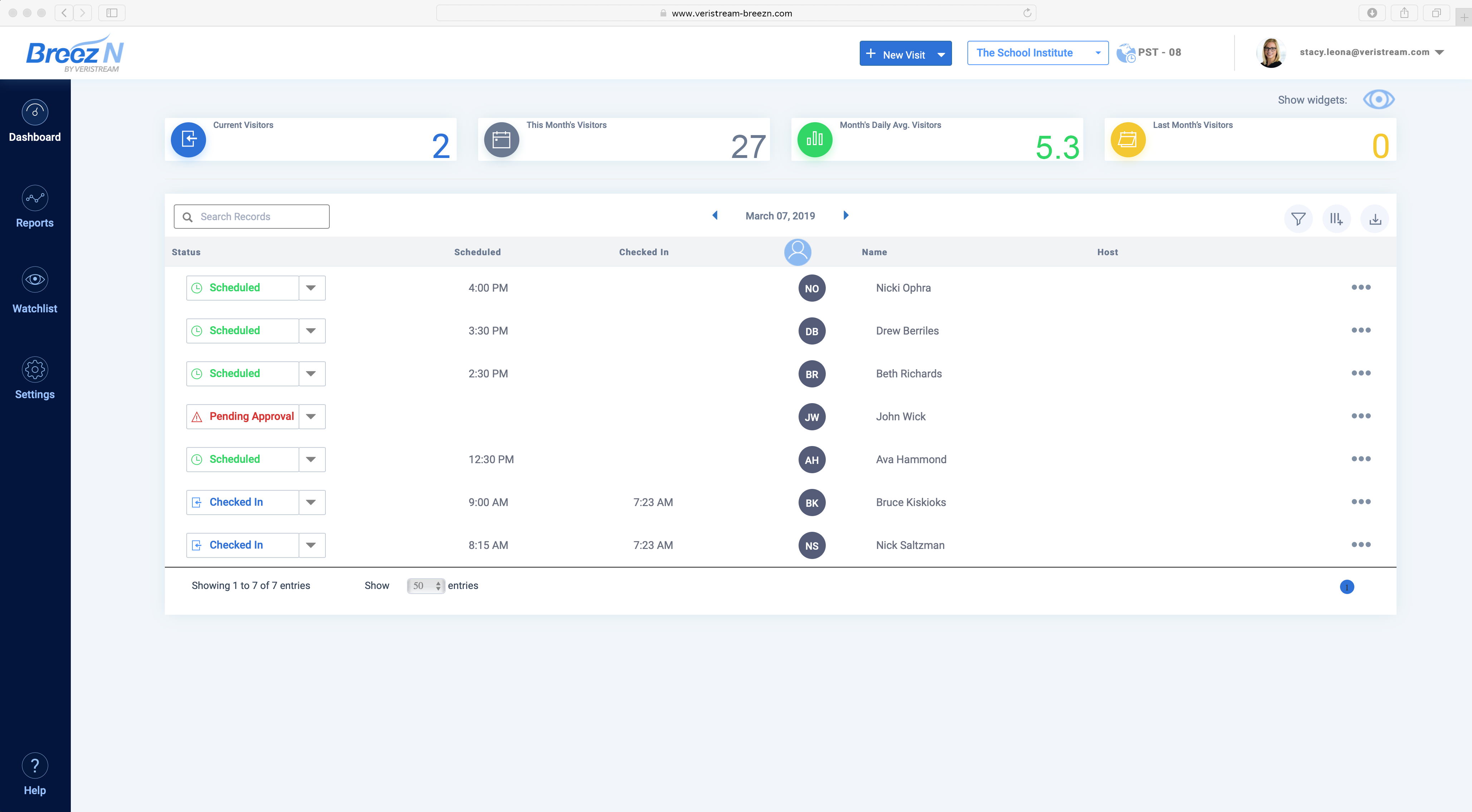 iVisitor Software - Dashboard