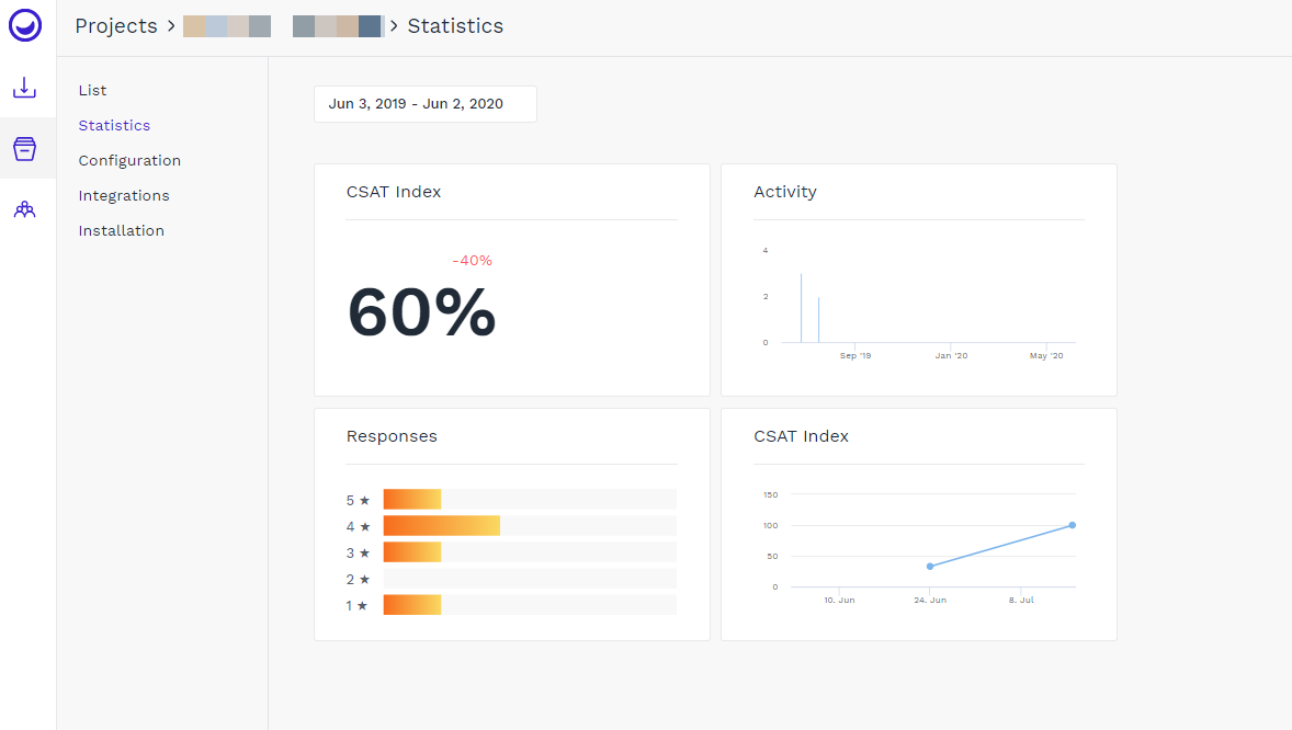 Have statistics on your feedback