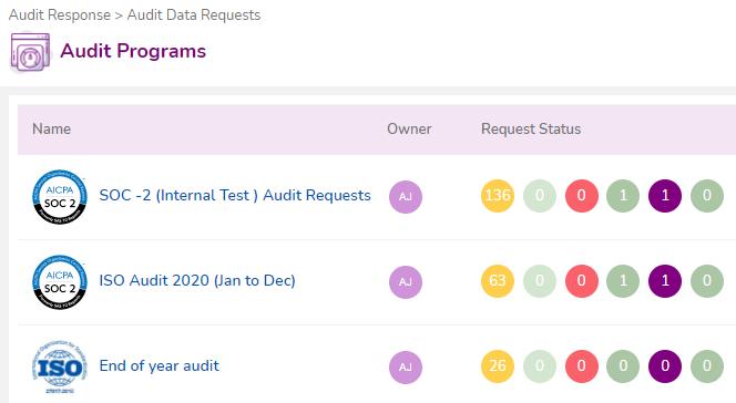 ControlMap audit