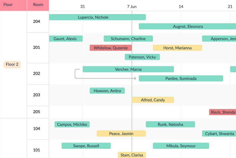 Lumeer timeline